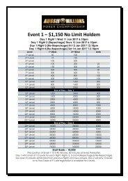 Event 1 – $1,150 No Limit Holdem