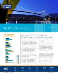 North Vancouver BC
