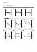 Liquidity Tracker - Page 5