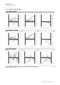 Liquidity Tracker - Page 7