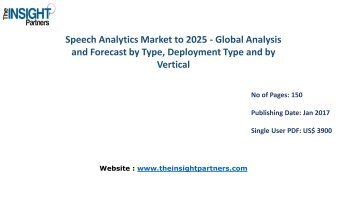 Speech Analytics Market: Key Trends, Demand, Growth, Size, Review, Share, Analysis to 2025 |The Insight Partners