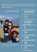 Annual Report Summary 2015 - Page 2
