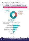 Les salariés français et l'employabilité - Page 6