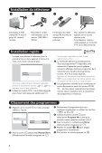Philips Téléviseur - Mode d'emploi - ESP - Page 6