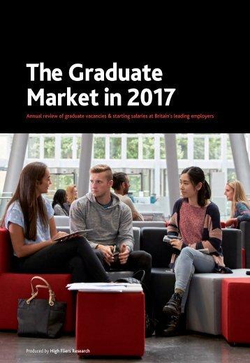Market in 2017