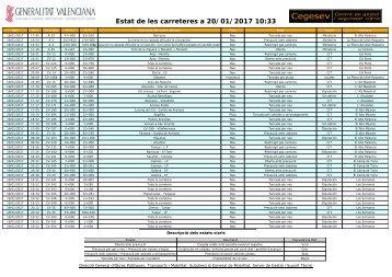 Estat de les carreteres a 20/01/2017 10:33