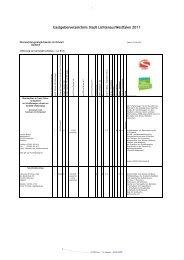 Gastgeberverzeichnis Stadt Lichtenau/Westfalen 2011