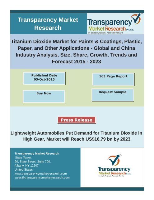 Titanium Dioxide Market for Paints & Coatings, Plastic