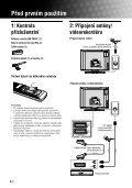 Sony KDL-20S2020 - KDL-20S2020 Istruzioni per l'uso Ceco - Page 4