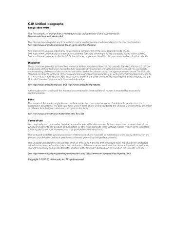CJK Unified Ideographs