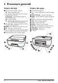 Philips Projecteur LED intelligent Screeneo - Mode d'emploi - RON - Page 6