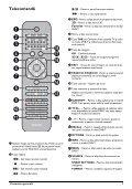 Philips Projecteur LED intelligent Screeneo - Mode d'emploi - RON - Page 7