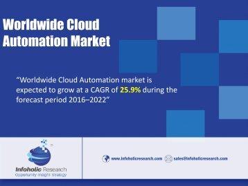 Worldwide Cloud Automation Market