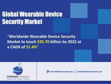 Wearable Sequrity market