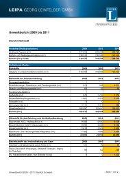 Umweltbericht 2009 bis 2011
