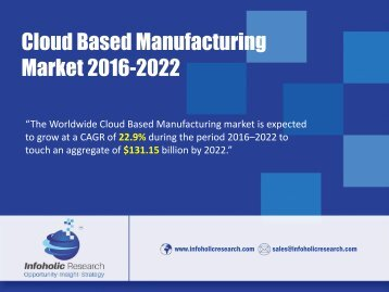 Cloud Based Manufacturing Market