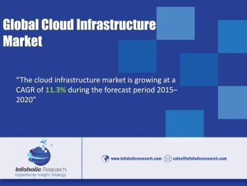 Global Cloud Infrastructure Market