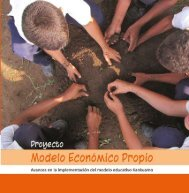 Proyecto Mod Econ