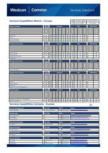 EUROPE_Services Capabilities matrix