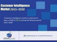 customer inteligence market