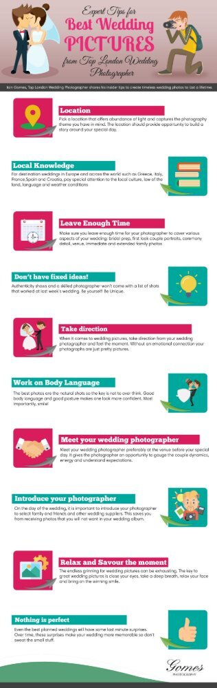 Expert Tips for Best Wedding Pictures from Top London Wedding Photographer