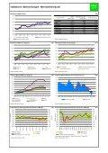 Metaanalyse Immobilien IMMO - Seite 6