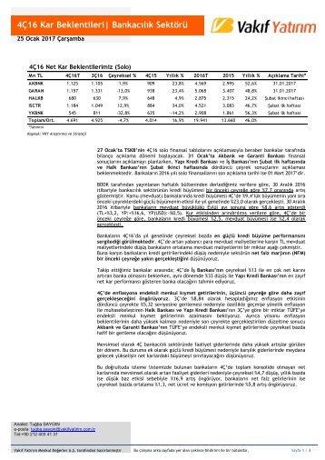 4Ç16 Kar Beklentileri| Bankacılık Sektörü