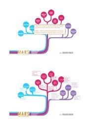 MFWS-Fleischmann-Strauss-Projekte1987-2009