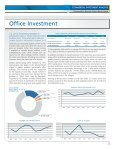 COMMERCIAL REAL ESTATE INVESTMENT ANALYSIS - Page 3