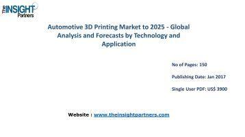 3d printing industry analysis pdf