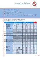 RM_Katalog_2014 - Seite 7