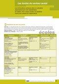 écoles - Page 2
