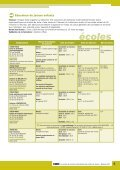 écoles - Page 4