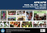 APK/APM