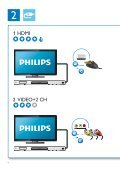 Philips 7000 series Lecteur Blu-ray / DVD - Mode d'emploi - SWE - Page 4
