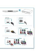 Philips 7000 series Lecteur Blu-ray / DVD - Mode d'emploi - SWE - Page 5