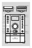 Philips Microchaîne DVD - Mode d'emploi - SWE - Page 2