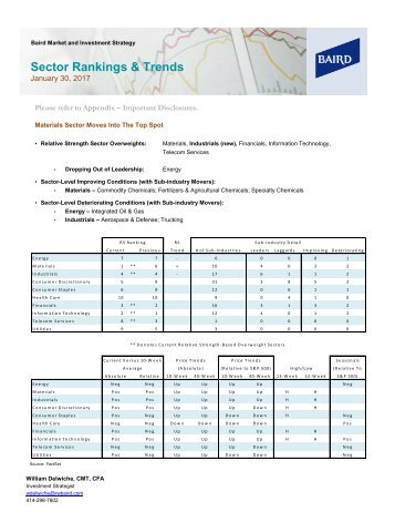 Sector Rankings & Trends