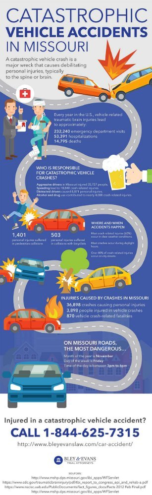 Catastrophic Vehicle Accidents in Missouri
