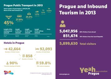 Prague and inbound tourism 2013