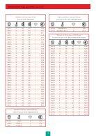 Preisliste_EURO_XFORCE_FINAL_web - Seite 7