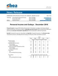 Personal Income and Outlays December 2016