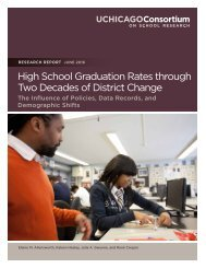 High School Graduation Rates through Two Decades of District Change