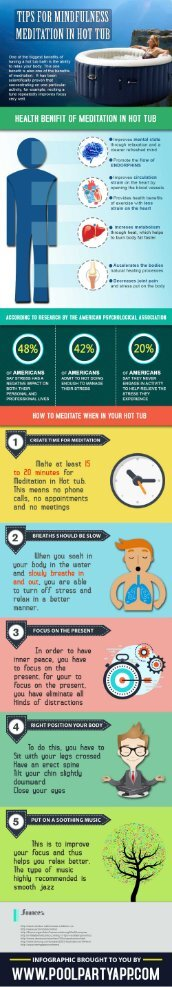 Mind blowing Tips for Meditation In a Hot Tub