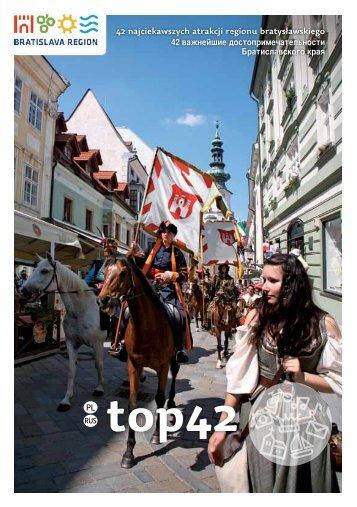 42 Top Attractions in Bratislava Region
