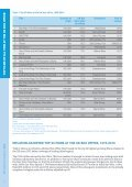 STATISTICS - Page 4