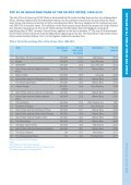 STATISTICS - Page 7