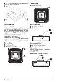 Philips PicoPix Projecteur de poche - Mode d'emploi - NLD - Page 7
