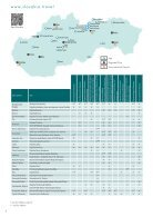 Slovak spas and wellness - Page 2