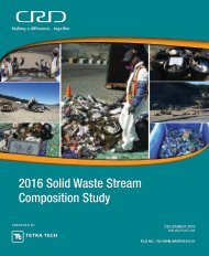 2016 Solid Waste Stream Composition Study